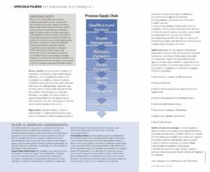 Rassegna Stampa - Digitalizzazione e Fattura Elettronica 2di2