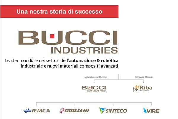 Caso di successo Bucci Industries
